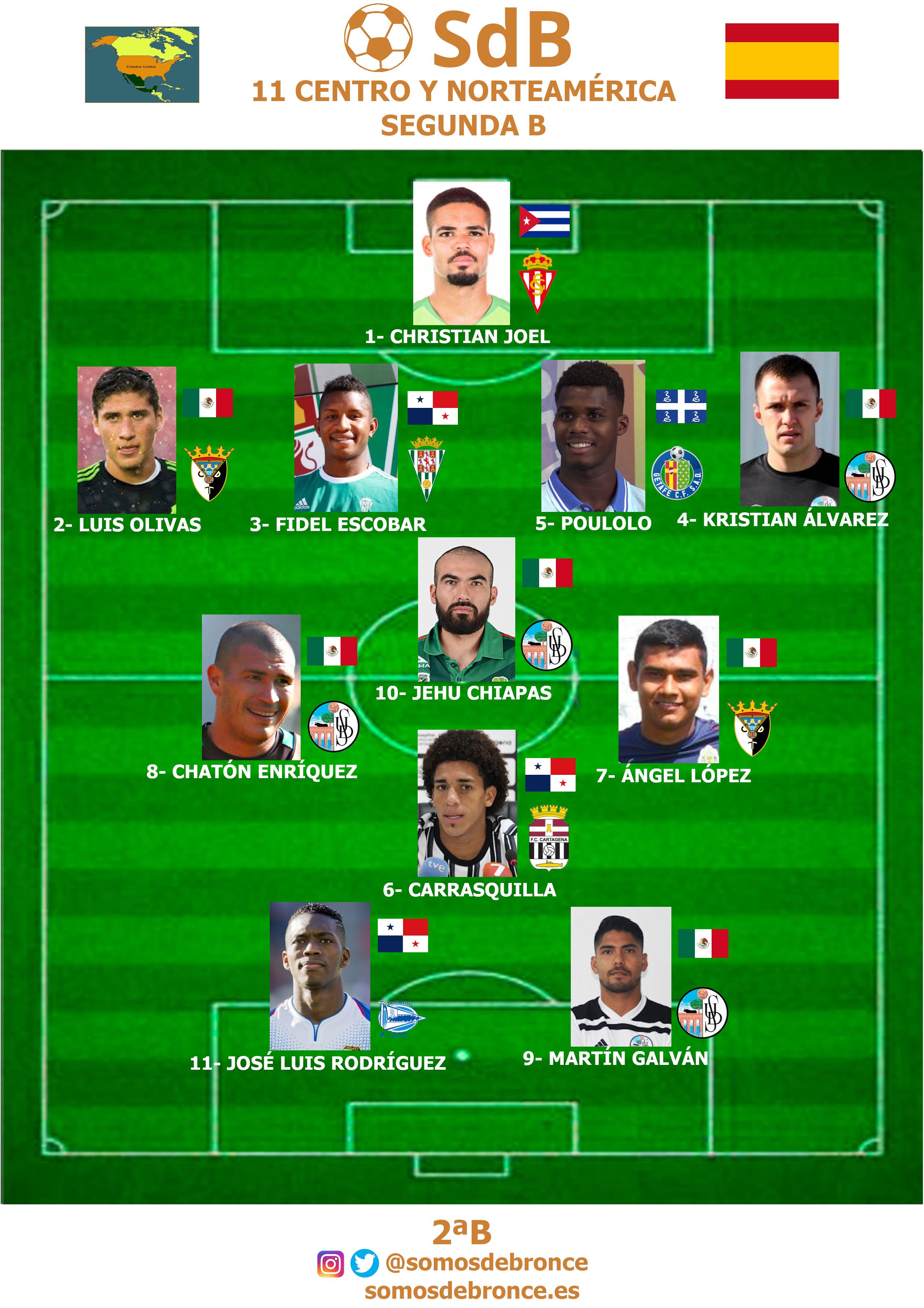11 CENTRO Y NORTE AMÉRICA Segunda B 2019/2020