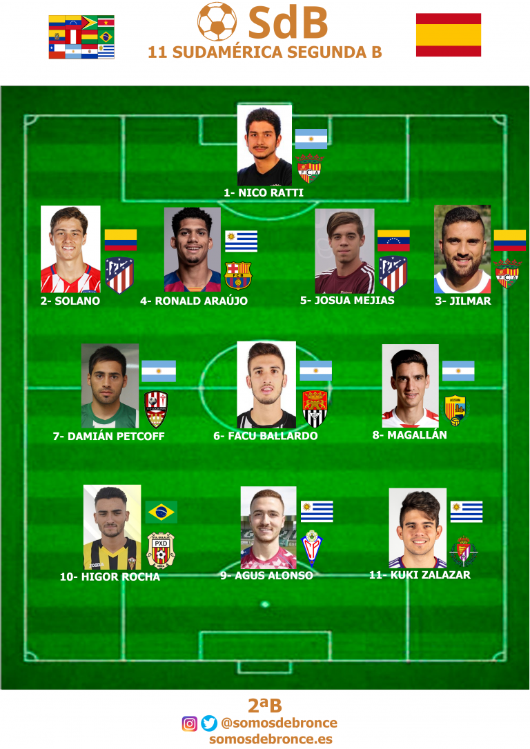 11 Sudamérica Segunda B 2019/2020
