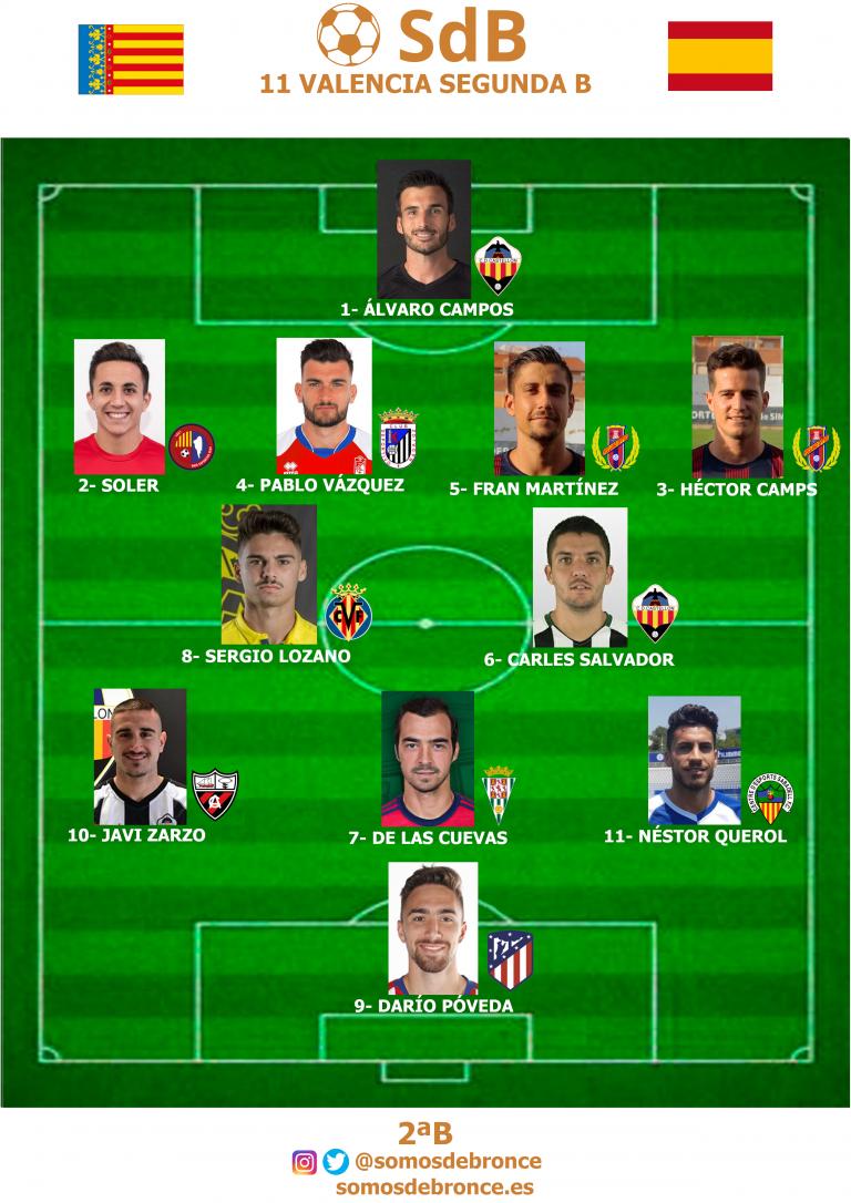 11 Valencia Segunda B 2019/2020